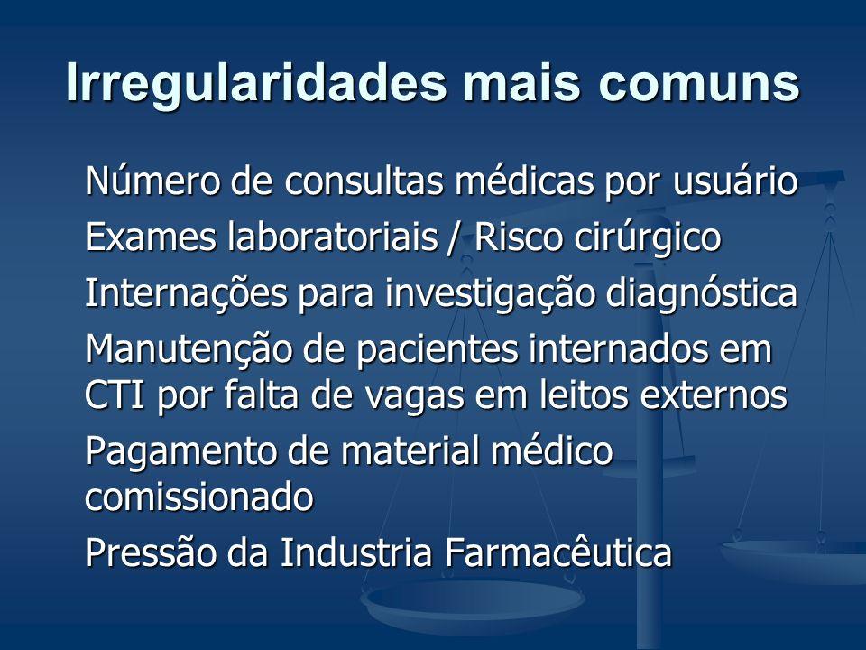 Irregularidades mais comuns Número de consultas médicas por usuário Exames laboratoriais / Risco cirúrgico Internações para investigação diagnóstica Manutenção de pacientes internados em CTI por falta de vagas em leitos externos Pagamento de material médico comissionado Pressão da Industria Farmacêutica