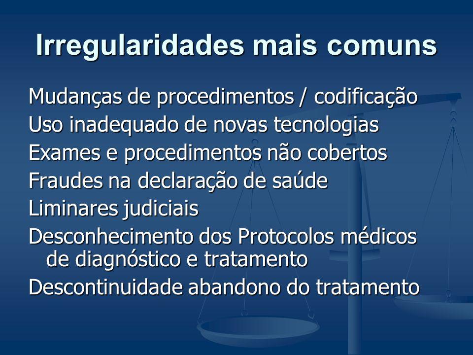 Irregularidades mais comuns Mudanças de procedimentos / codificação Uso inadequado de novas tecnologias Exames e procedimentos não cobertos Fraudes na declaração de saúde Liminares judiciais Desconhecimento dos Protocolos médicos de diagnóstico e tratamento Descontinuidade abandono do tratamento