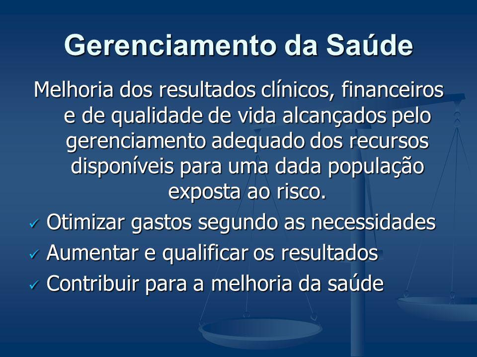 Gerenciamento da Saúde Melhoria dos resultados clínicos, financeiros e de qualidade de vida alcançados pelo gerenciamento adequado dos recursos disponíveis para uma dada população exposta ao risco.