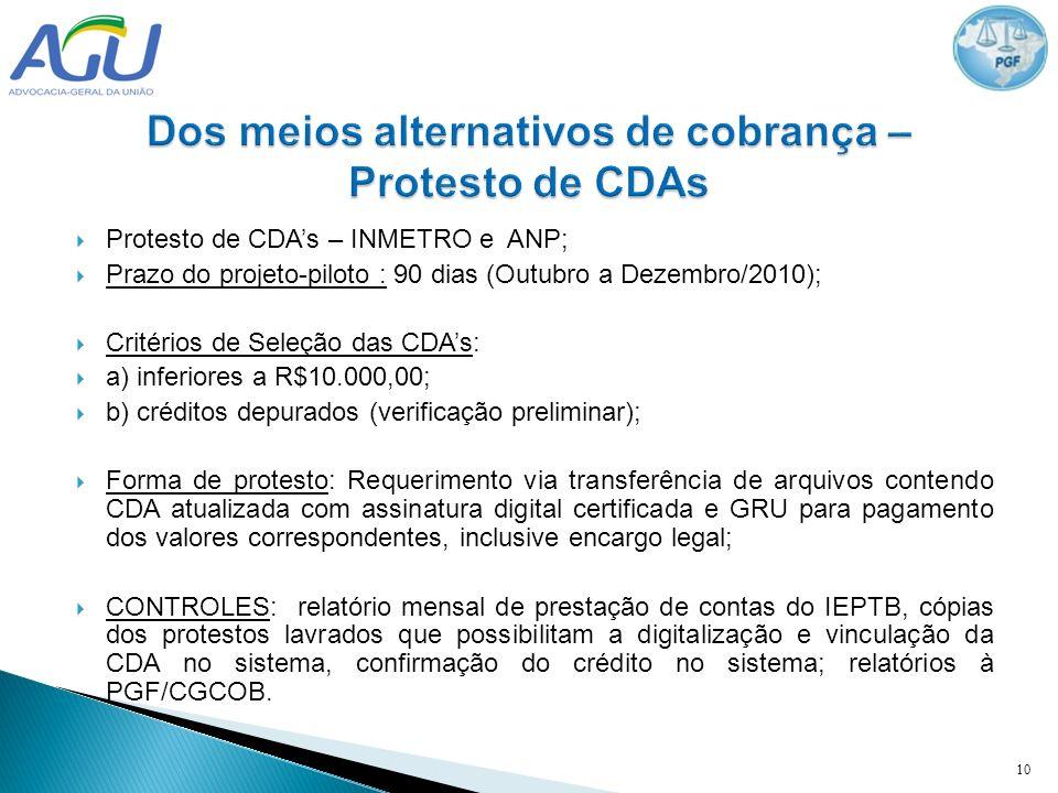 Protesto de CDAs – INMETRO e ANP; Prazo do projeto-piloto : 90 dias (Outubro a Dezembro/2010); Critérios de Seleção das CDAs: a) inferiores a R$10.000