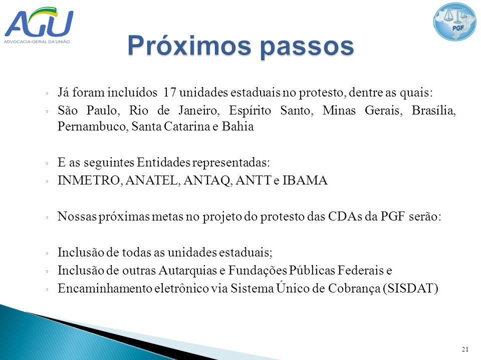 Já foram incluídos 17 unidades estaduais no protesto, dentre as quais: São Paulo, Rio de Janeiro, Espírito Santo, Minas Gerais, Brasília, Pernambuco,