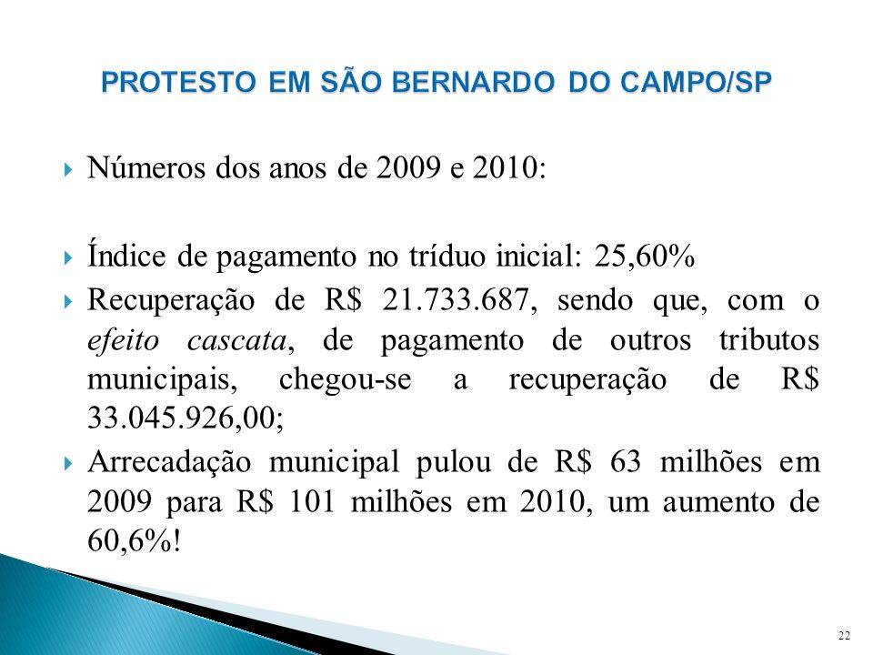Números dos anos de 2009 e 2010: Índice de pagamento no tríduo inicial: 25,60% Recuperação de R$ 21.733.687, sendo que, com o efeito cascata, de pagam