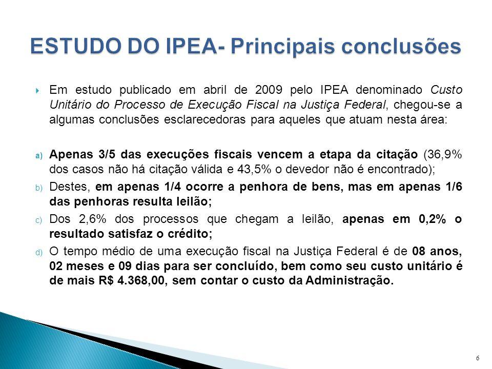 Em estudo publicado em abril de 2009 pelo IPEA denominado Custo Unitário do Processo de Execução Fiscal na Justiça Federal, chegou-se a algumas conclu