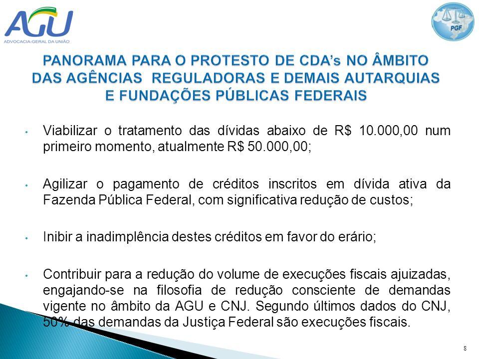 A PGF e o Instituto de Estudos de Protestos de Títulos do Brasil (IEPTB) assinaram convênio no dia 19 de agosto de 2010 que possibilitou a isenção do pagamento dos emolumentos prévios para o protestos de Certidões de Dívida Ativa (CDA) de até dez mil reais das autarquias representadas pelo órgão.