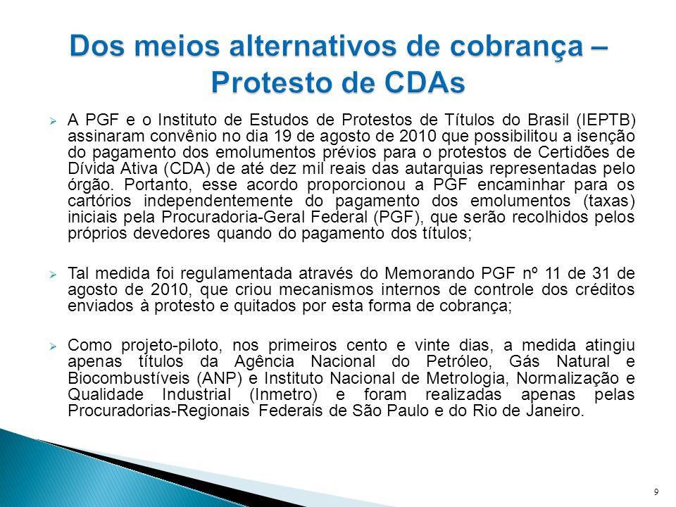 Protesto de CDAs – INMETRO e ANP; Prazo do projeto-piloto : 90 dias (Outubro a Dezembro/2010); Critérios de Seleção das CDAs: a) inferiores a R$10.000,00; b) créditos depurados (verificação preliminar); Forma de protesto: Requerimento via transferência de arquivos contendo CDA atualizada com assinatura digital certificada e GRU para pagamento dos valores correspondentes, inclusive encargo legal; CONTROLES: relatório mensal de prestação de contas do IEPTB, cópias dos protestos lavrados que possibilitam a digitalização e vinculação da CDA no sistema, confirmação do crédito no sistema; relatórios à PGF/CGCOB.