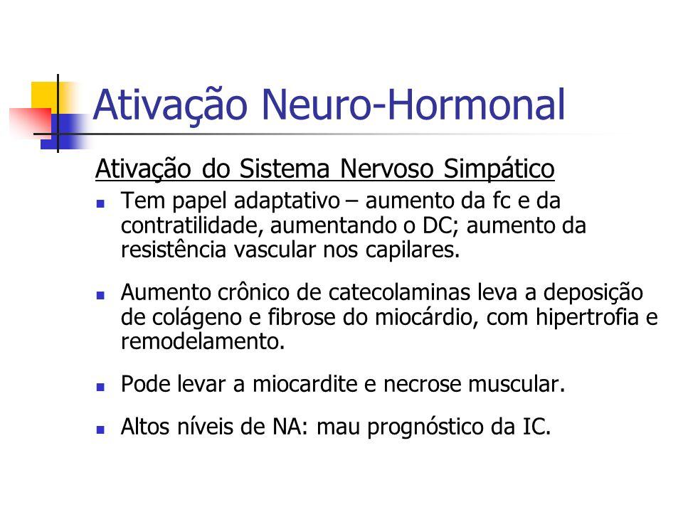 Ativação Neuro-Hormonal Ativação do Sistema Nervoso Simpático Tem papel adaptativo – aumento da fc e da contratilidade, aumentando o DC; aumento da re