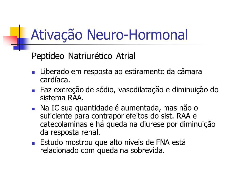 Ativação Neuro-Hormonal Peptídeo Natriurético Atrial Liberado em resposta ao estiramento da câmara cardíaca. Faz excreção de sódio, vasodilatação e di
