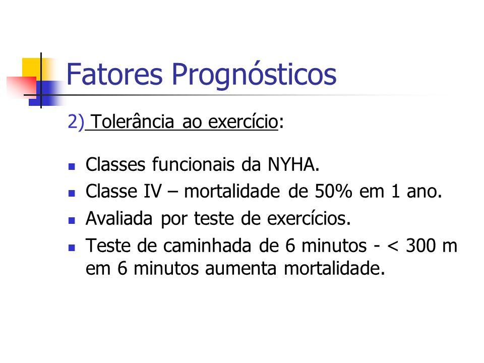 Fatores Prognósticos 2) Tolerância ao exercício: Classes funcionais da NYHA. Classe IV – mortalidade de 50% em 1 ano. Avaliada por teste de exercícios