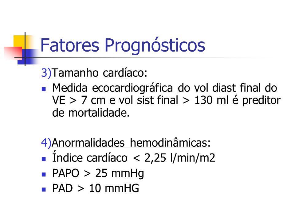 Fatores Prognósticos 3)Tamanho cardíaco: Medida ecocardiográfica do vol diast final do VE > 7 cm e vol sist final > 130 ml é preditor de mortalidade.