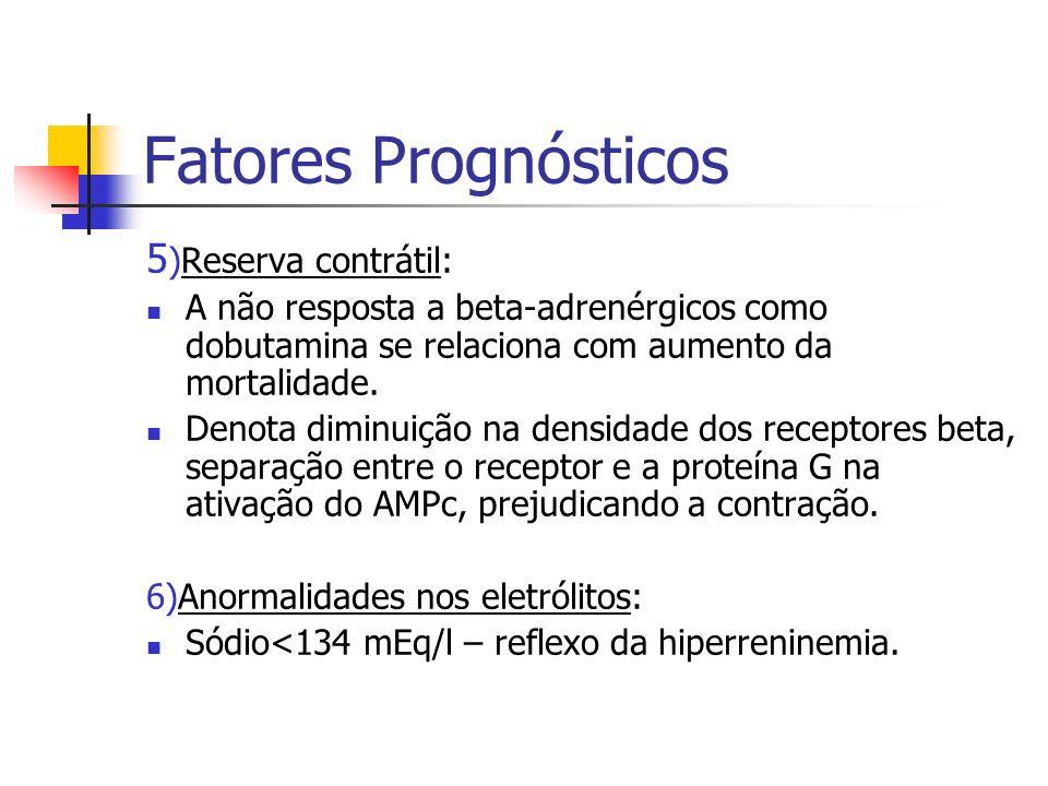 Fatores Prognósticos 5 )Reserva contrátil: A não resposta a beta-adrenérgicos como dobutamina se relaciona com aumento da mortalidade. Denota diminuiç