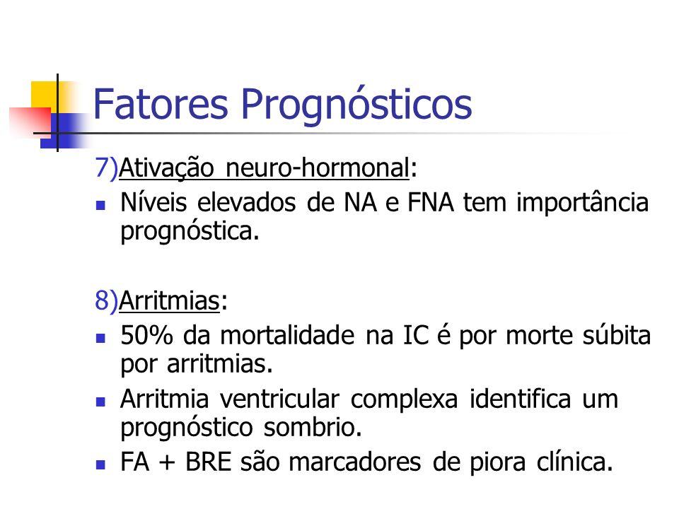 Fatores Prognósticos 7)Ativação neuro-hormonal: Níveis elevados de NA e FNA tem importância prognóstica. 8)Arritmias: 50% da mortalidade na IC é por m