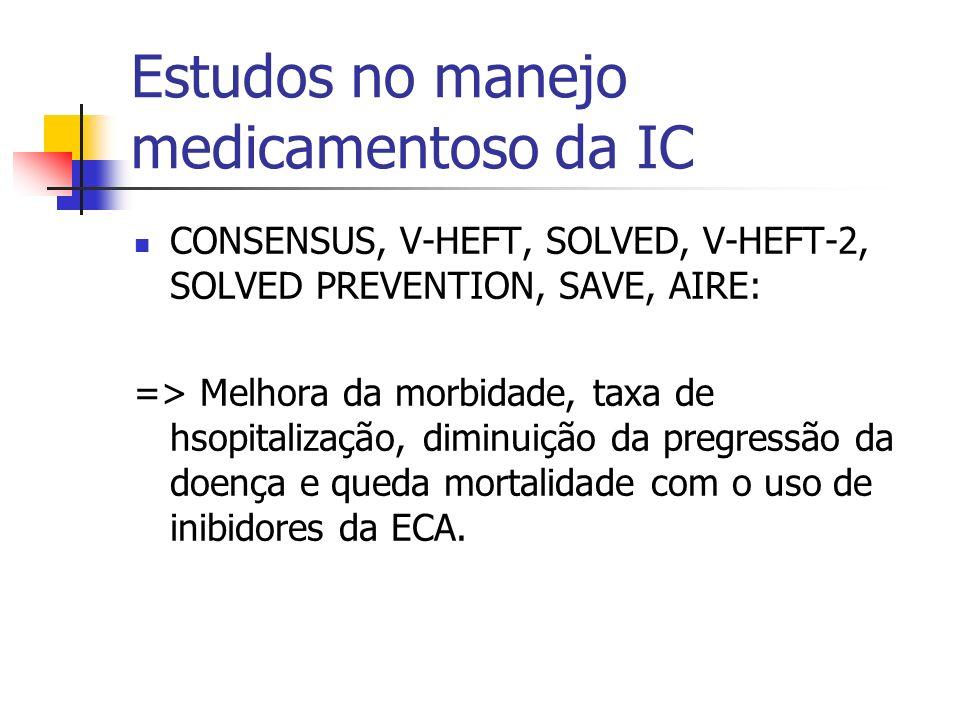 Estudos no manejo medicamentoso da IC CONSENSUS, V-HEFT, SOLVED, V-HEFT-2, SOLVED PREVENTION, SAVE, AIRE: => Melhora da morbidade, taxa de hsopitaliza