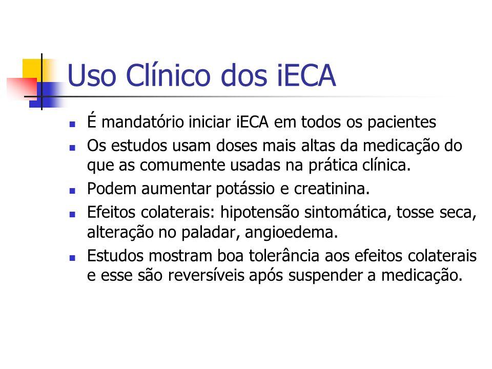 Uso Clínico dos iECA É mandatório iniciar iECA em todos os pacientes Os estudos usam doses mais altas da medicação do que as comumente usadas na práti