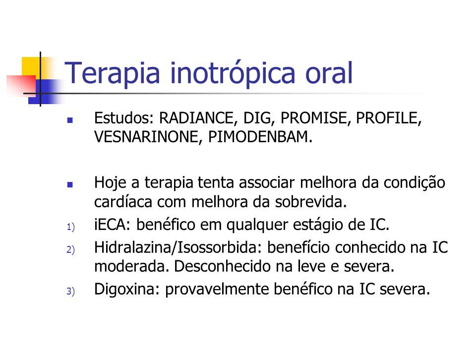 Terapia inotrópica oral Estudos: RADIANCE, DIG, PROMISE, PROFILE, VESNARINONE, PIMODENBAM. Hoje a terapia tenta associar melhora da condição cardíaca