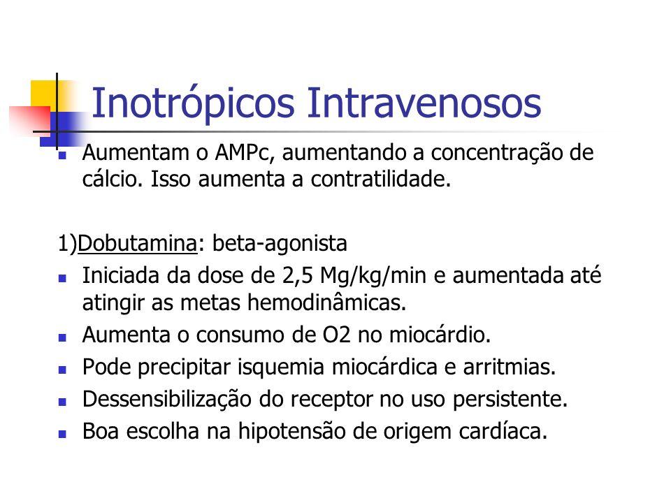 Inotrópicos Intravenosos Aumentam o AMPc, aumentando a concentração de cálcio. Isso aumenta a contratilidade. 1)Dobutamina: beta-agonista Iniciada da