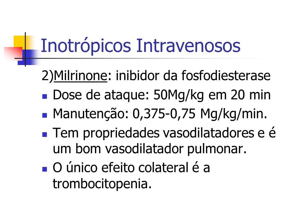 Inotrópicos Intravenosos 2)Milrinone: inibidor da fosfodiesterase Dose de ataque: 50Mg/kg em 20 min Manutenção: 0,375-0,75 Mg/kg/min. Tem propriedades