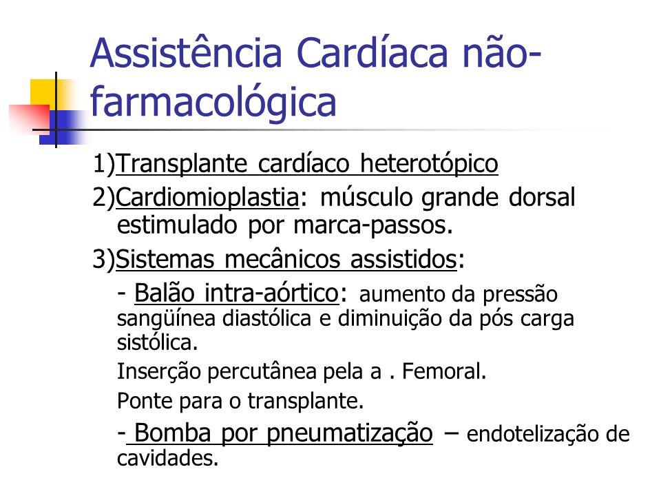 Assistência Cardíaca não- farmacológica 1)Transplante cardíaco heterotópico 2)Cardiomioplastia: músculo grande dorsal estimulado por marca-passos. 3)S