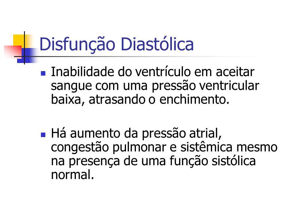 Disfunção Diastólica Inabilidade do ventrículo em aceitar sangue com uma pressão ventricular baixa, atrasando o enchimento. Há aumento da pressão atri
