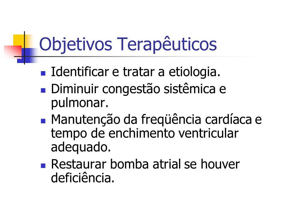 Objetivos Terapêuticos Identificar e tratar a etiologia. Diminuir congestão sistêmica e pulmonar. Manutenção da freqüência cardíaca e tempo de enchime