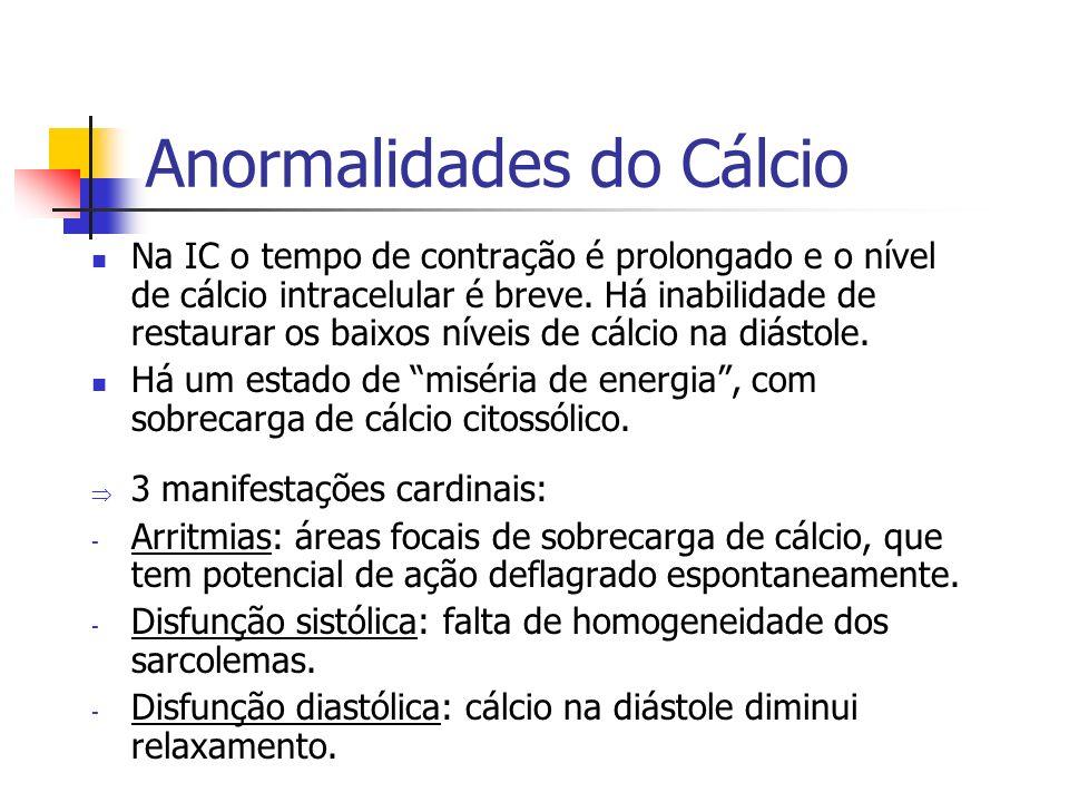 Anormalidades do Cálcio Na IC o tempo de contração é prolongado e o nível de cálcio intracelular é breve. Há inabilidade de restaurar os baixos níveis