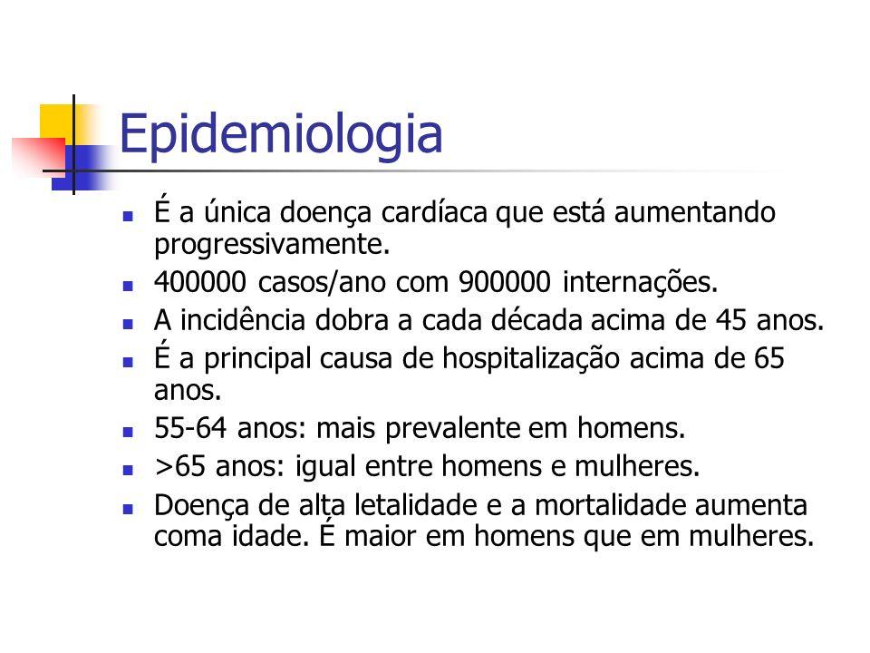 Epidemiologia É a única doença cardíaca que está aumentando progressivamente. 400000 casos/ano com 900000 internações. A incidência dobra a cada décad