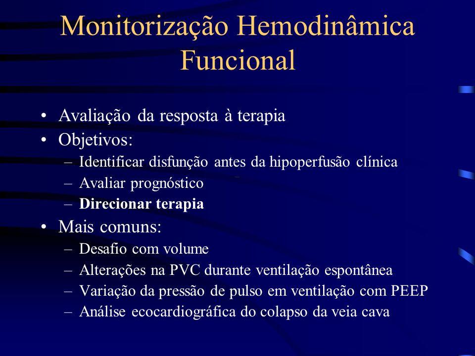 Monitorização Hemodinâmica Funcional Avaliação da resposta à terapia Objetivos: –Identificar disfunção antes da hipoperfusão clínica –Avaliar prognóst