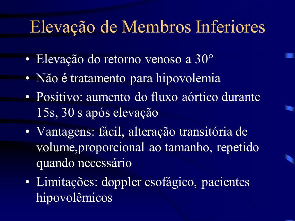 Elevação de Membros Inferiores Elevação do retorno venoso a 30° Não é tratamento para hipovolemia Positivo: aumento do fluxo aórtico durante 15s, 30 s