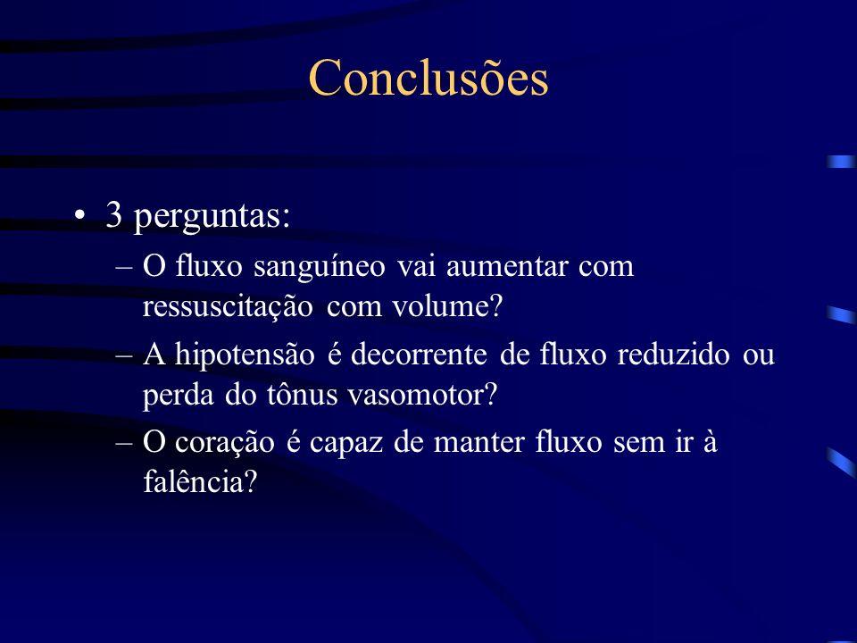 Conclusões 3 perguntas: –O fluxo sanguíneo vai aumentar com ressuscitação com volume.