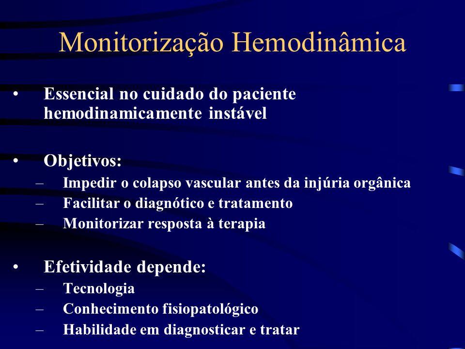 Monitorização Hemodinâmica Essencial no cuidado do paciente hemodinamicamente instável Objetivos: –Impedir o colapso vascular antes da injúria orgânica –Facilitar o diagnótico e tratamento –Monitorizar resposta à terapia Efetividade depende: –Tecnologia –Conhecimento fisiopatológico –Habilidade em diagnosticar e tratar