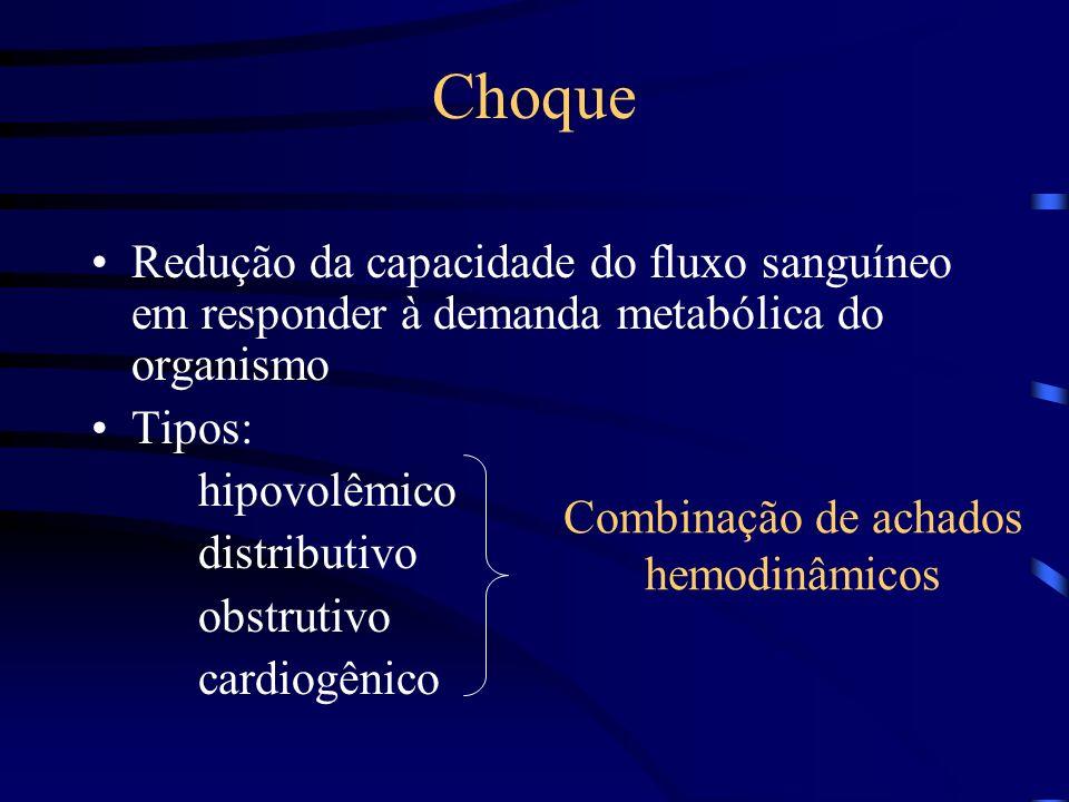 Choque Redução da capacidade do fluxo sanguíneo em responder à demanda metabólica do organismo Tipos: hipovolêmico distributivo obstrutivo cardiogênic