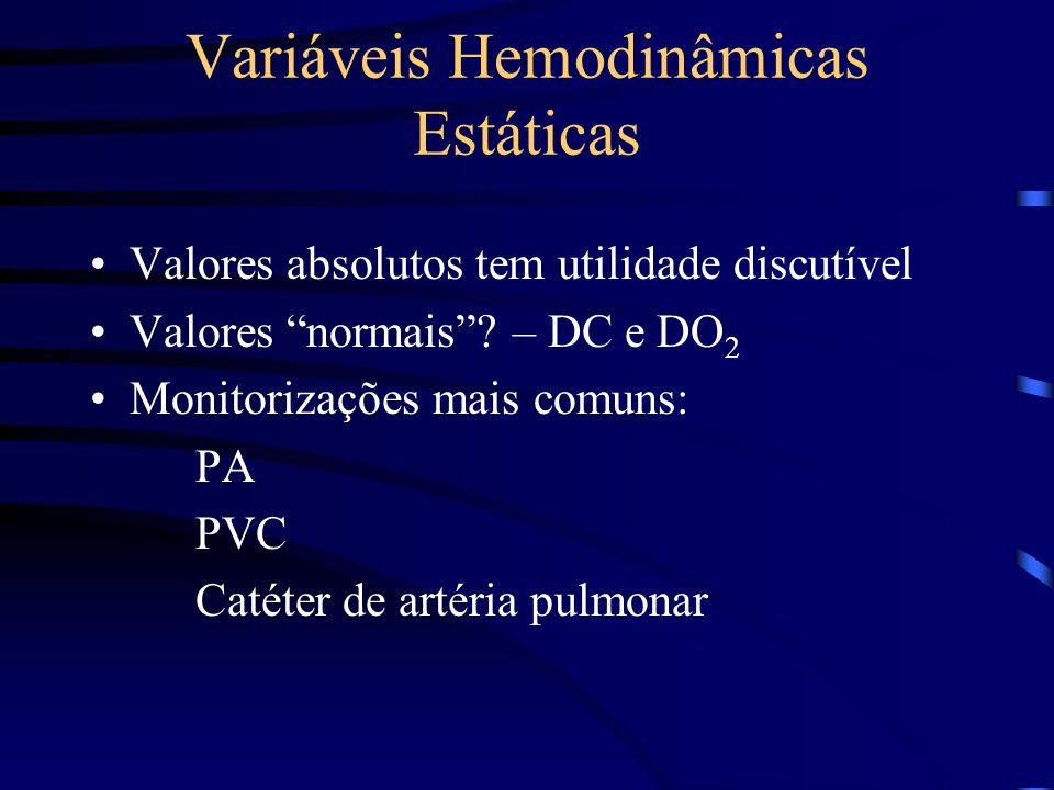 Variáveis Hemodinâmicas Estáticas Valores absolutos tem utilidade discutível Valores normais? – DC e DO 2 Monitorizações mais comuns: PA PVC Catéter d