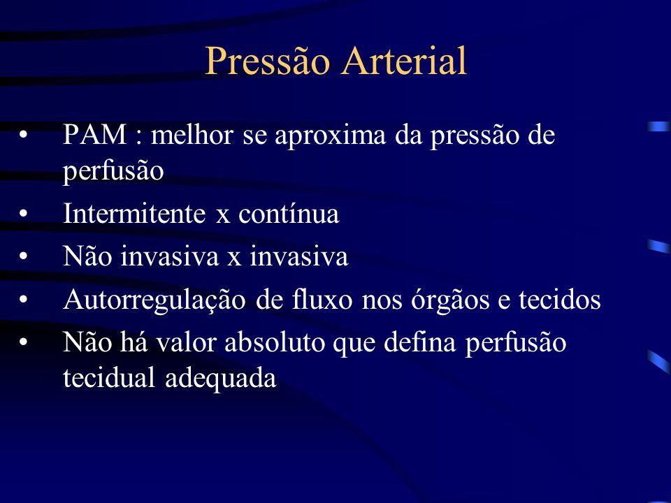 Pressão Arterial PAM : melhor se aproxima da pressão de perfusão Intermitente x contínua Não invasiva x invasiva Autorregulação de fluxo nos órgãos e