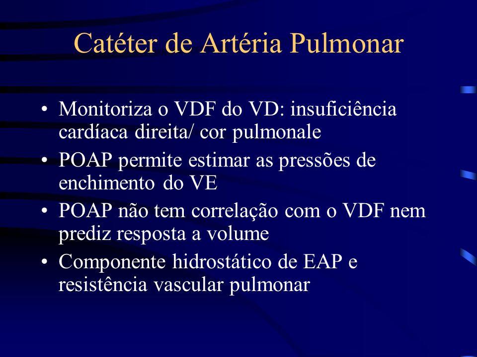 Catéter de Artéria Pulmonar Monitoriza o VDF do VD: insuficiência cardíaca direita/ cor pulmonale POAP permite estimar as pressões de enchimento do VE POAP não tem correlação com o VDF nem prediz resposta a volume Componente hidrostático de EAP e resistência vascular pulmonar
