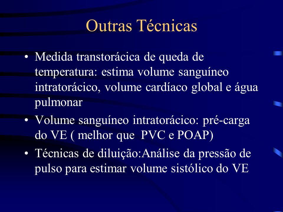 Outras Técnicas Medida transtorácica de queda de temperatura: estima volume sanguíneo intratorácico, volume cardíaco global e água pulmonar Volume san