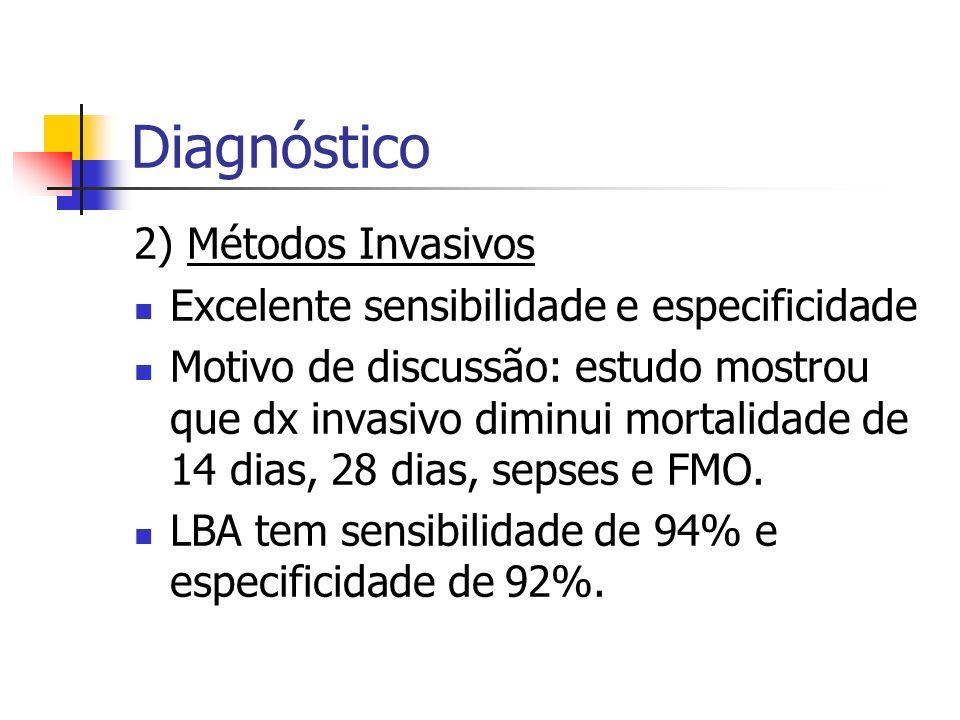 Diagnóstico 2) Métodos Invasivos Excelente sensibilidade e especificidade Motivo de discussão: estudo mostrou que dx invasivo diminui mortalidade de 1