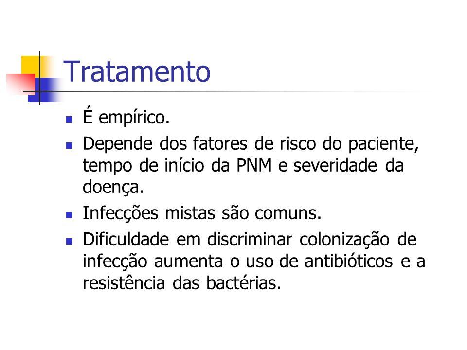 Tratamento É empírico. Depende dos fatores de risco do paciente, tempo de início da PNM e severidade da doença. Infecções mistas são comuns. Dificulda
