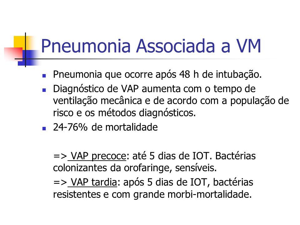 Pneumonia Associada a VM Pneumonia que ocorre após 48 h de intubação. Diagnóstico de VAP aumenta com o tempo de ventilação mecânica e de acordo com a