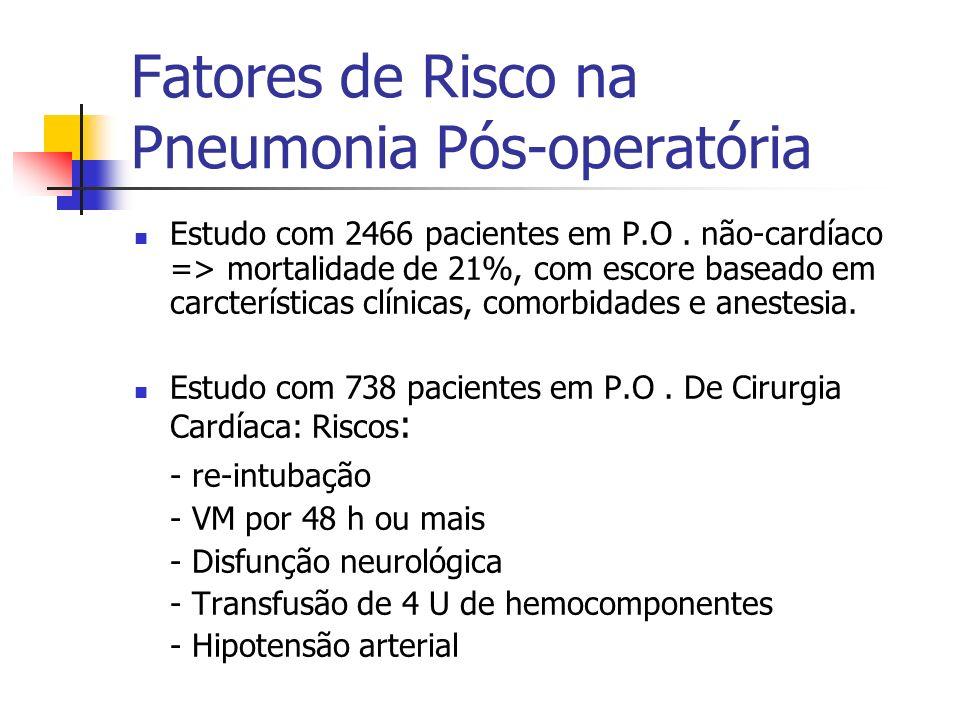 Fatores de Risco na Pneumonia Pós-operatória Estudo com 2466 pacientes em P.O. não-cardíaco => mortalidade de 21%, com escore baseado em carcterística