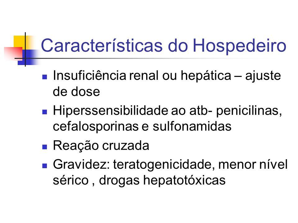 Características do Hospedeiro Insuficiência renal ou hepática – ajuste de dose Hiperssensibilidade ao atb- penicilinas, cefalosporinas e sulfonamidas