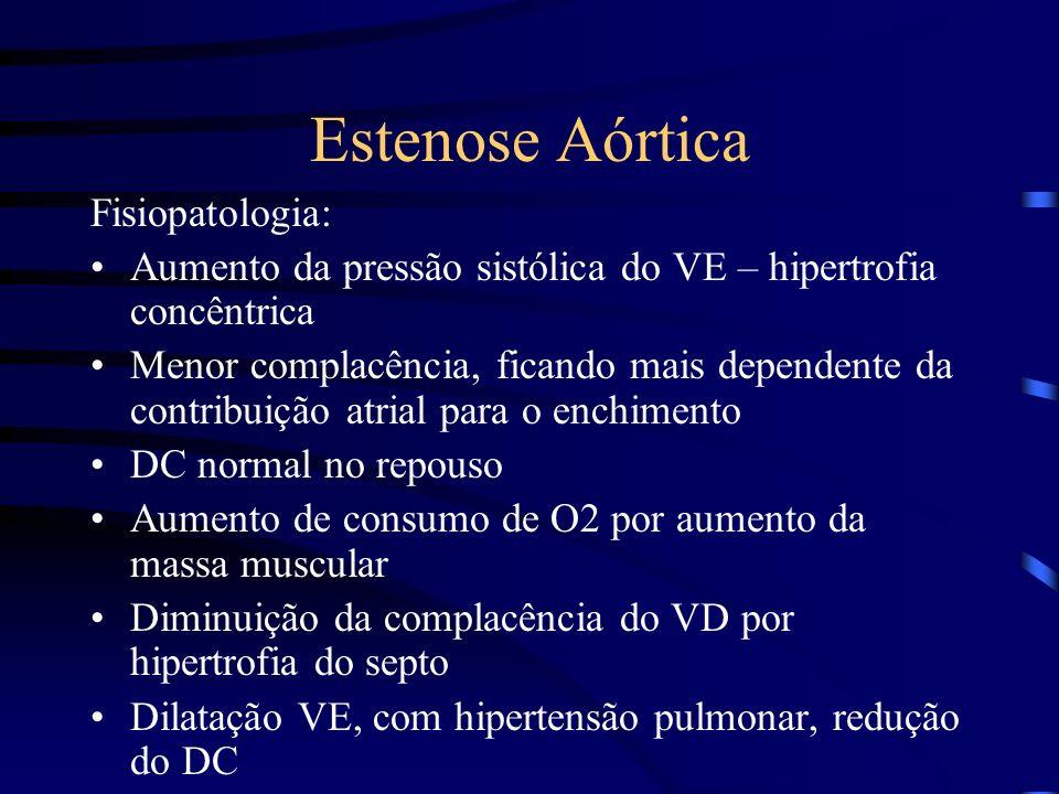 Estenose Aórtica Fisiopatologia: Aumento da pressão sistólica do VE – hipertrofia concêntrica Menor complacência, ficando mais dependente da contribui