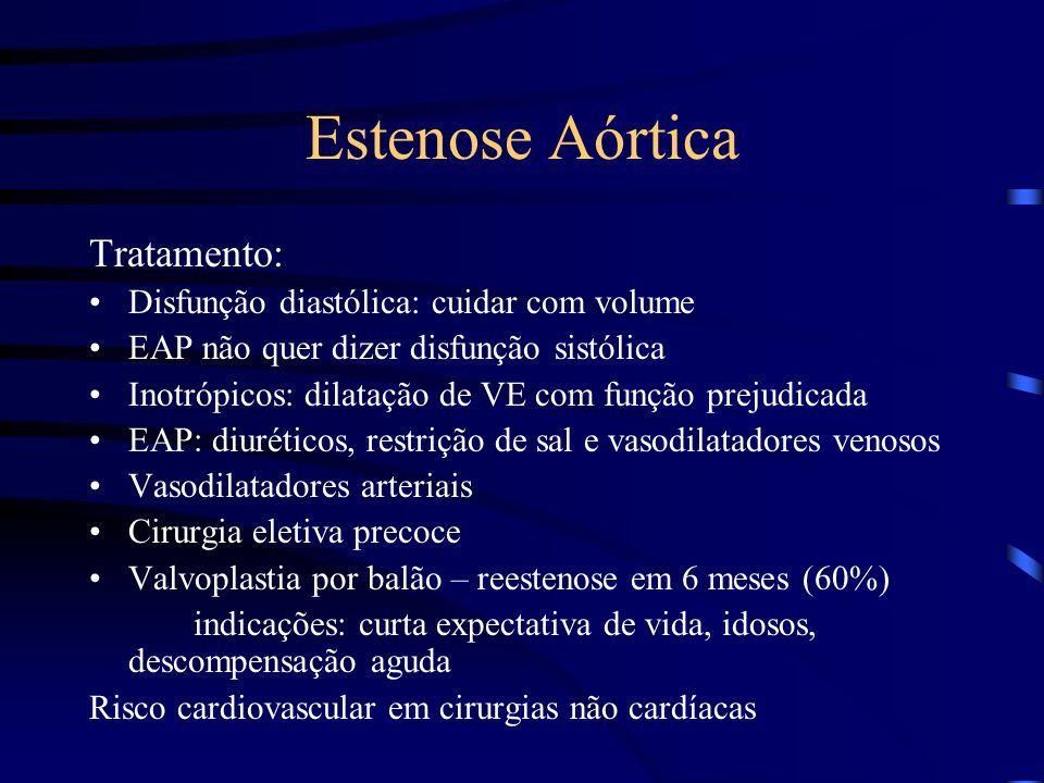 Estenose Aórtica Tratamento: Disfunção diastólica: cuidar com volume EAP não quer dizer disfunção sistólica Inotrópicos: dilatação de VE com função pr