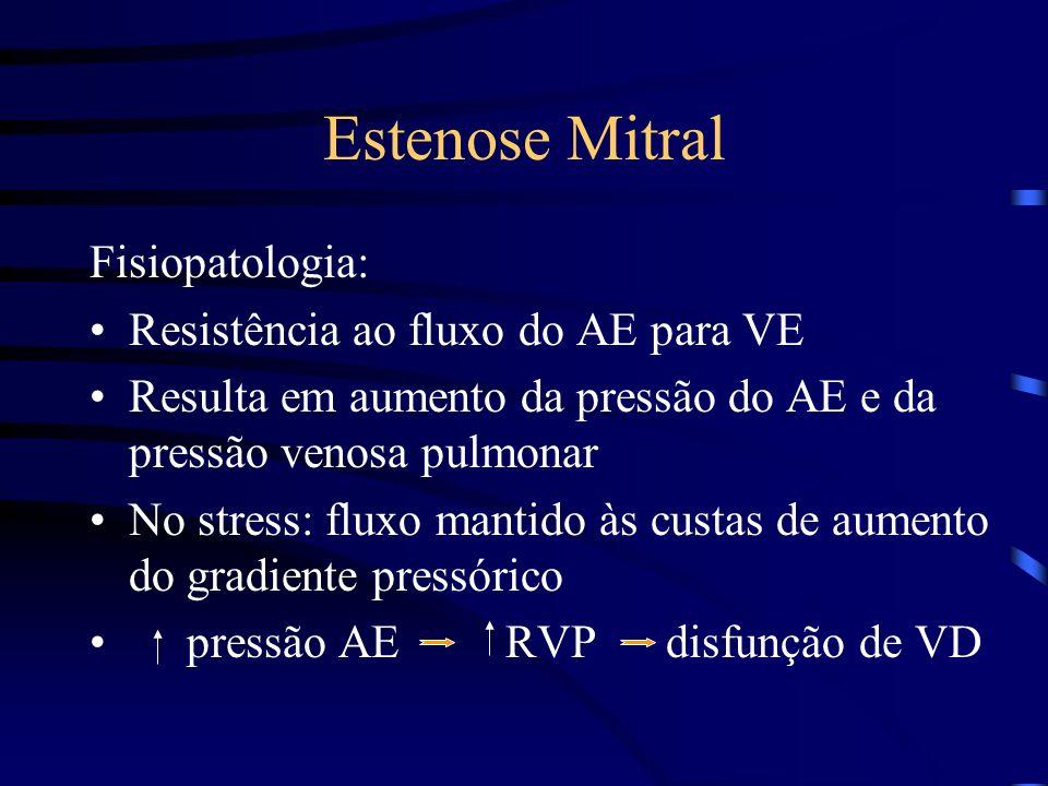 Estenose Mitral Fisiopatologia: Resistência ao fluxo do AE para VE Resulta em aumento da pressão do AE e da pressão venosa pulmonar No stress: fluxo m