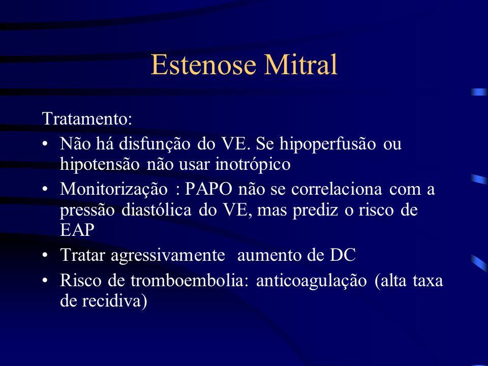 Estenose Mitral Tratamento: Não há disfunção do VE. Se hipoperfusão ou hipotensão não usar inotrópico Monitorização : PAPO não se correlaciona com a p