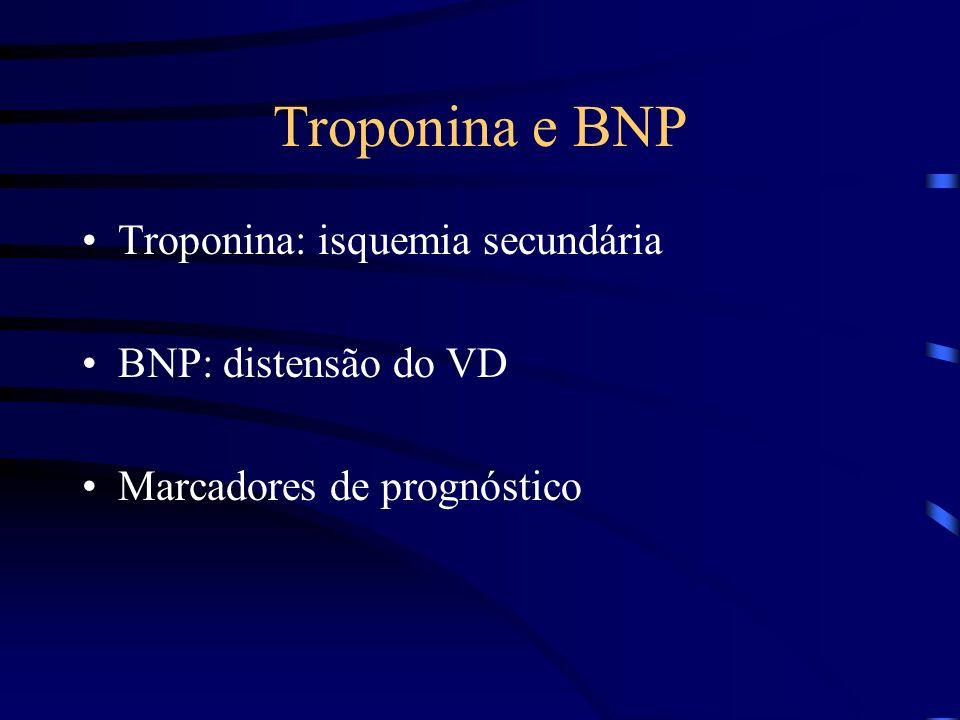 Troponina e BNP Troponina: isquemia secundária BNP: distensão do VD Marcadores de prognóstico