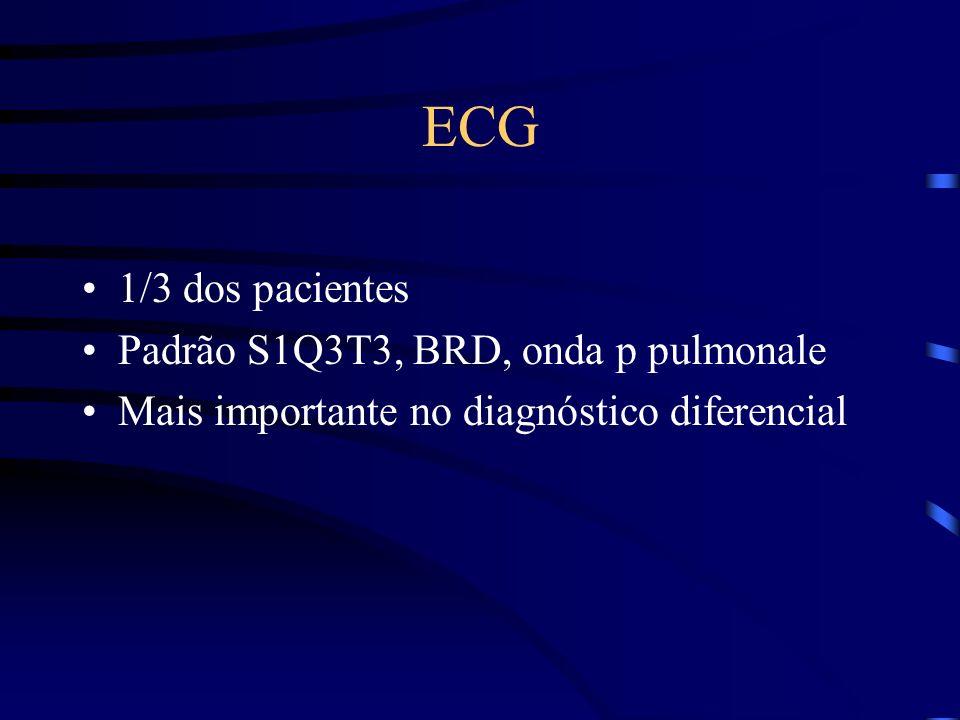 ECG 1/3 dos pacientes Padrão S1Q3T3, BRD, onda p pulmonale Mais importante no diagnóstico diferencial