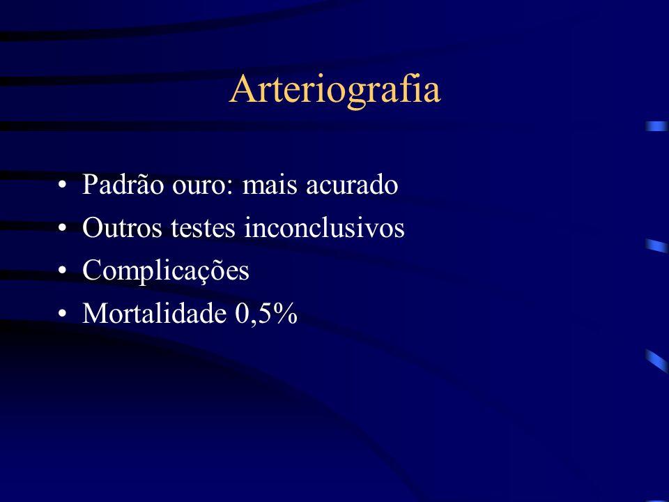 Arteriografia Padrão ouro: mais acurado Outros testes inconclusivos Complicações Mortalidade 0,5%