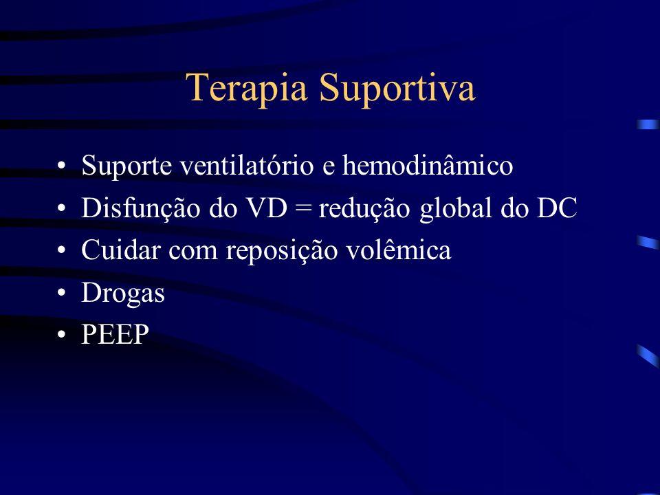 Terapia Suportiva Suporte ventilatório e hemodinâmico Disfunção do VD = redução global do DC Cuidar com reposição volêmica Drogas PEEP