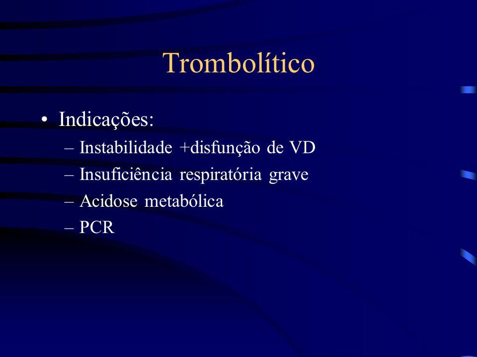 Trombolítico Indicações: –Instabilidade +disfunção de VD –Insuficiência respiratória grave –Acidose metabólica –PCR
