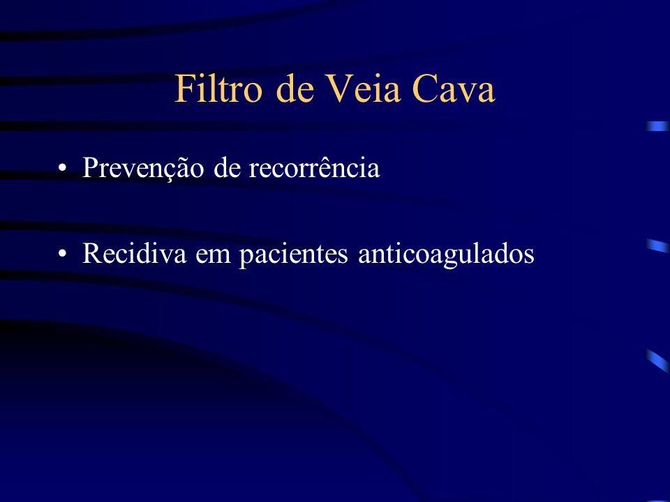 Filtro de Veia Cava Prevenção de recorrência Recidiva em pacientes anticoagulados