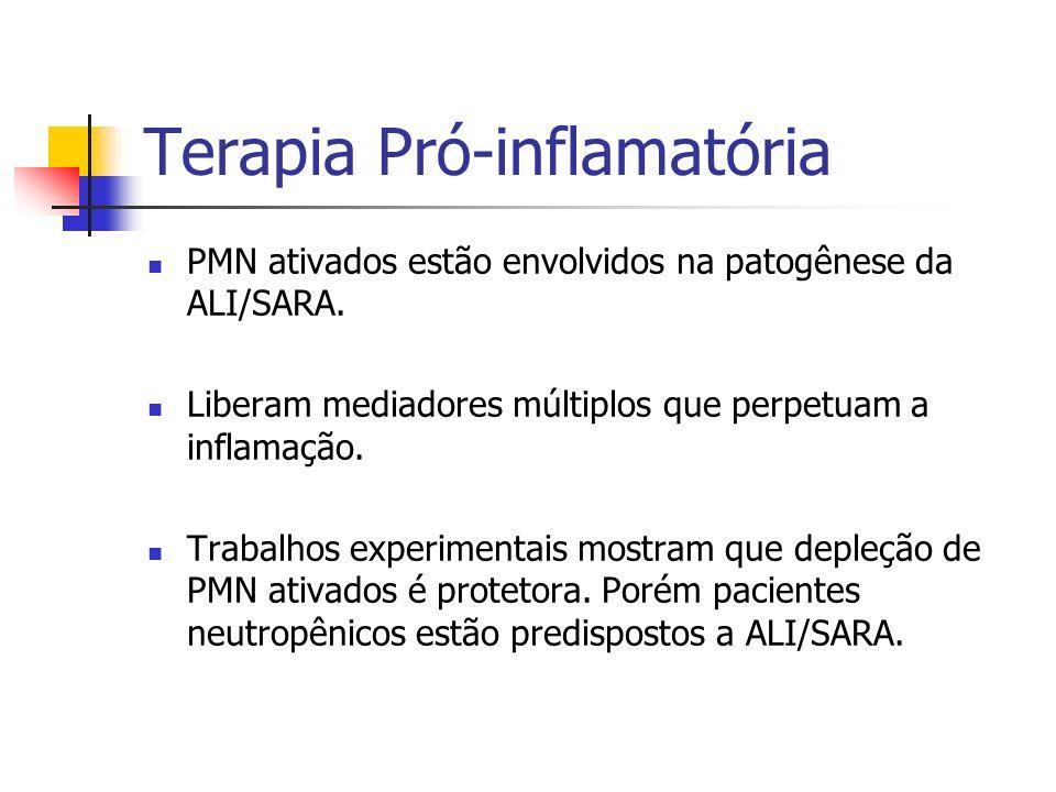 Terapia Pró-inflamatória PMN ativados estão envolvidos na patogênese da ALI/SARA. Liberam mediadores múltiplos que perpetuam a inflamação. Trabalhos e
